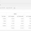 EU VAT Assistant for WooCommerce - EU VAT by Country report