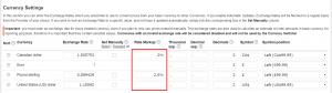Aelia Currency Switcher - Percentage markups